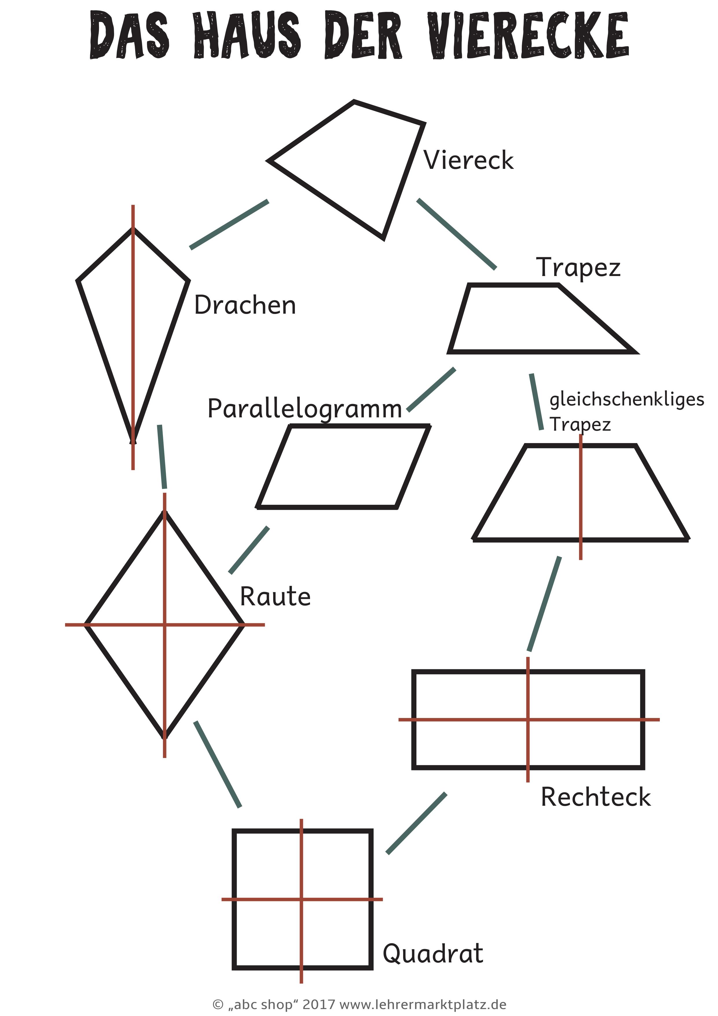 Ein Geometrisches Worterbuch Winkel Korper Flachen Quader